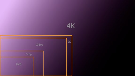 4K TV resolution