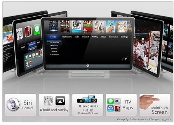 Apple Tv Set Concept