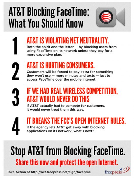 AT&amp;T FaceTime blocking petition