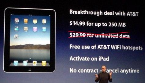 At&T iPad 3g price change