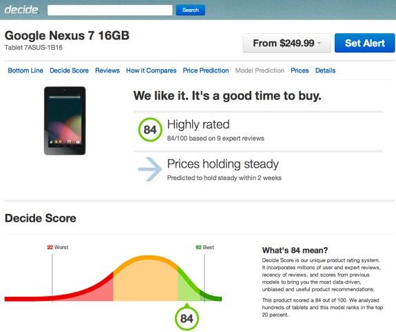 Decide.com Scores