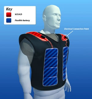 Electric Vest