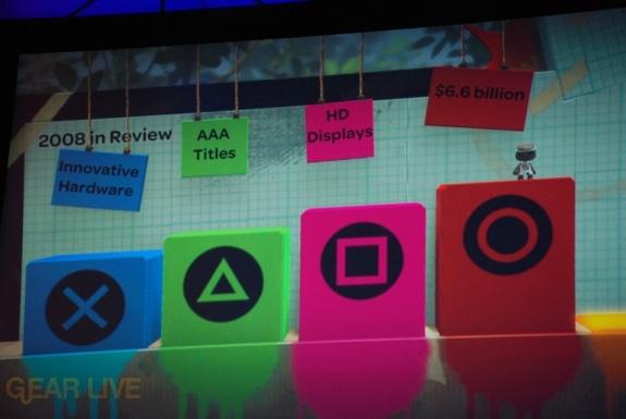 E308 Sony Briefing LittleBigPlanet screenshot 4