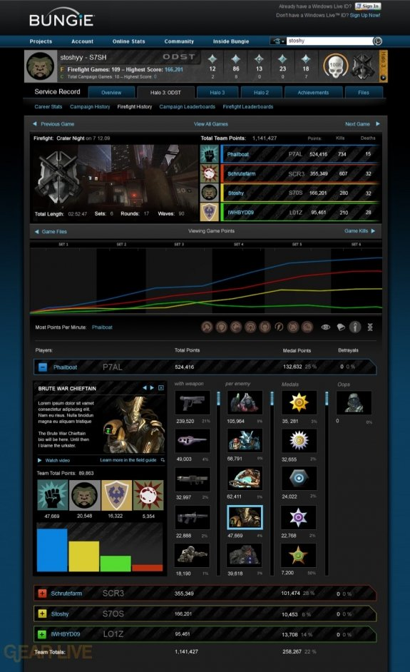 Halo 3: ODST Preview Game stats