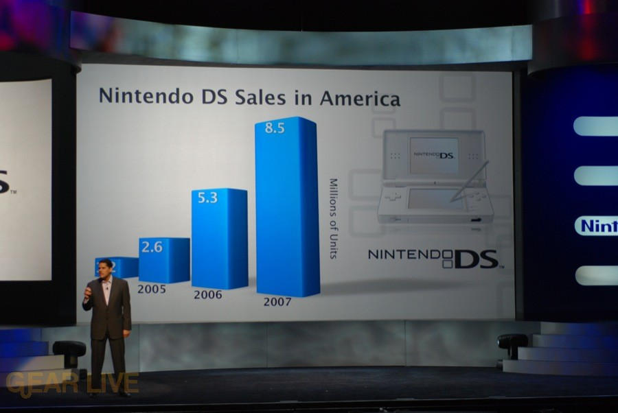 Nintendo E3 08: Nintendo DS Sales in America