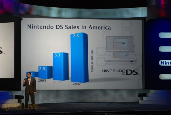 Nintendo E3 08: Nintendo DS Sales in America