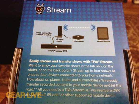 Back of TiVo Stream box