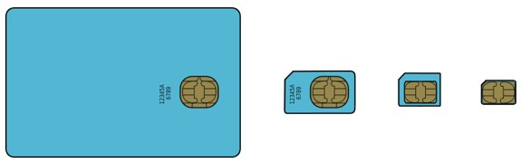 SIM card revolution