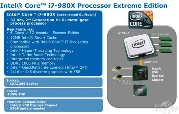 Intel Core i7 Mac Pro