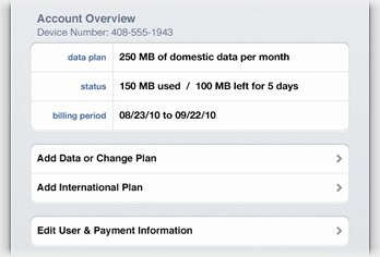 iPad 3G unlimited data