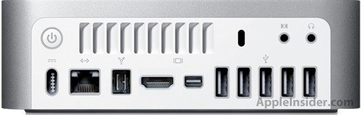 Mac mini HDMI