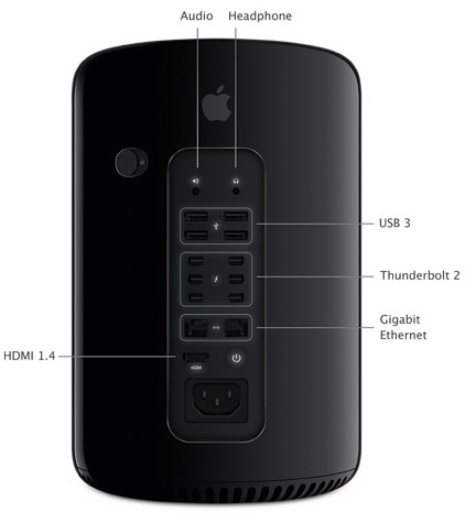 Mac Pro review ports