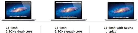 MacBook Pro 2012 line