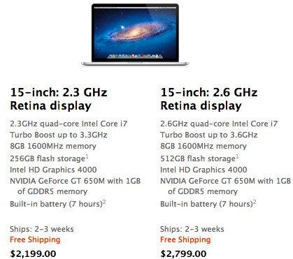 MacBook Pro Retina backorder