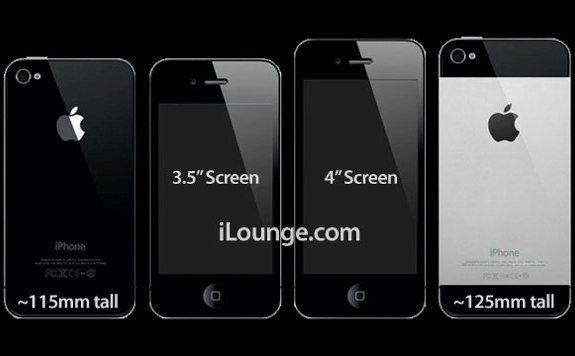 4-inch iPhone display