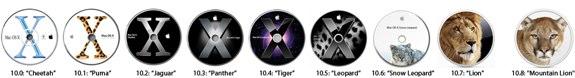 OS X Logo history