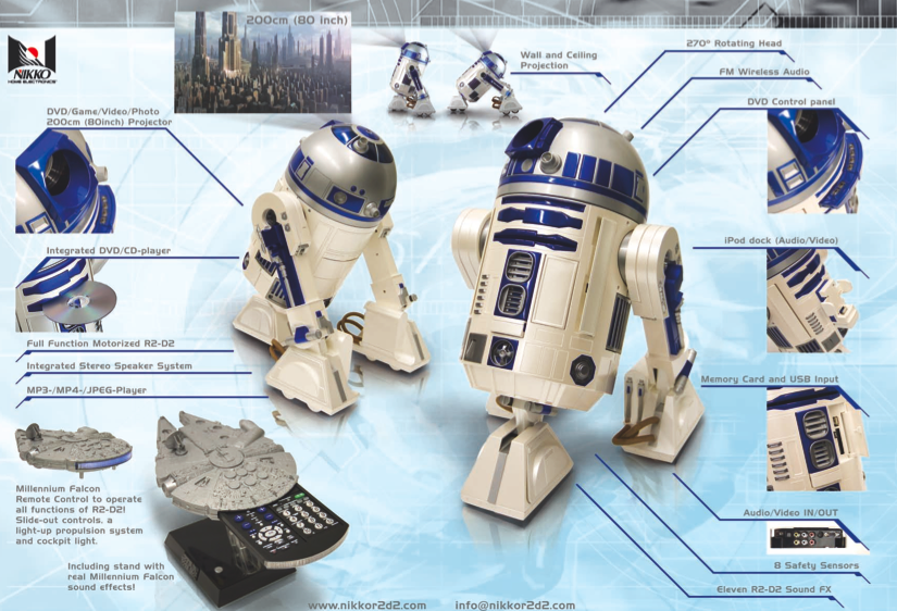r2full r2d2 xbox,r2d2 star wars,r2d2 robot,r2d2 cartoon,r2d2 head,r2d2 c3po