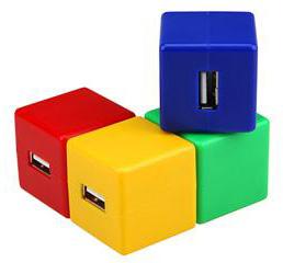 USB Rotatable Hub