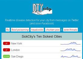 SickCity