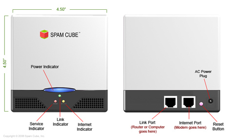 Spam Cube