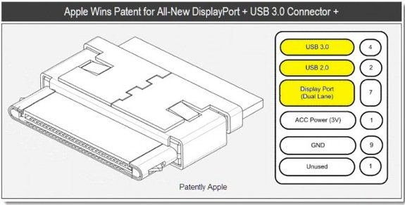 iPhone thunderbolt patent