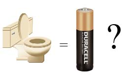 Urine Battery