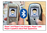 You-Who Bluetooth Game