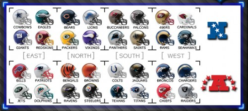 NFL Team Previews