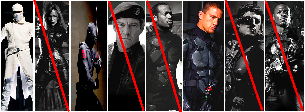 GI Joe sequel cast