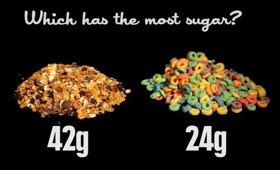 Sugar in foods