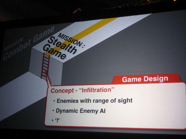 GDC 2009 Hideo Kojima
