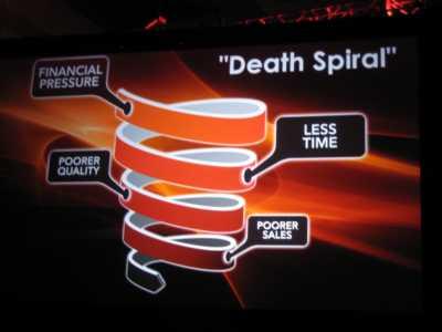 Nintendo Death Spiral